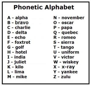 home images phonetic alphabet phonetic alphabet facebook twitter ...
